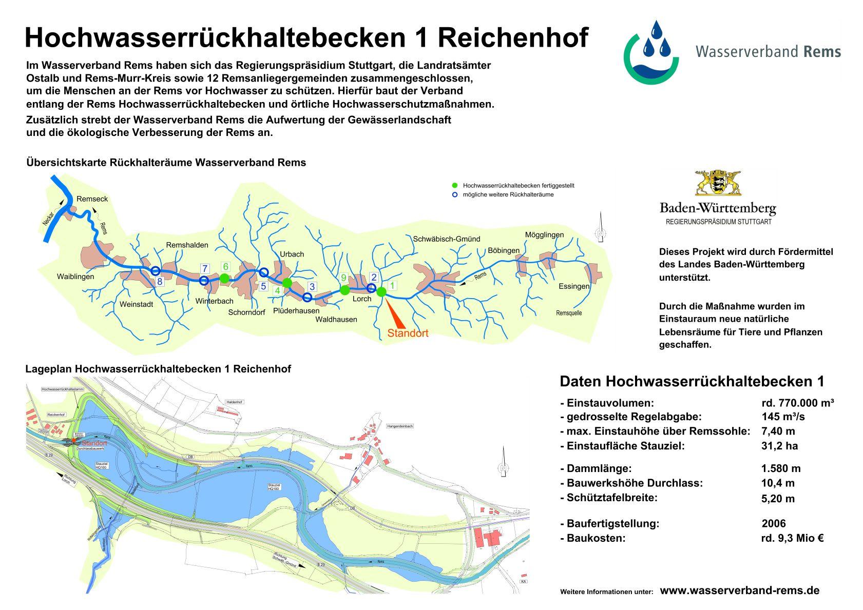 Schwäbisch Gmünd / Reichenhof