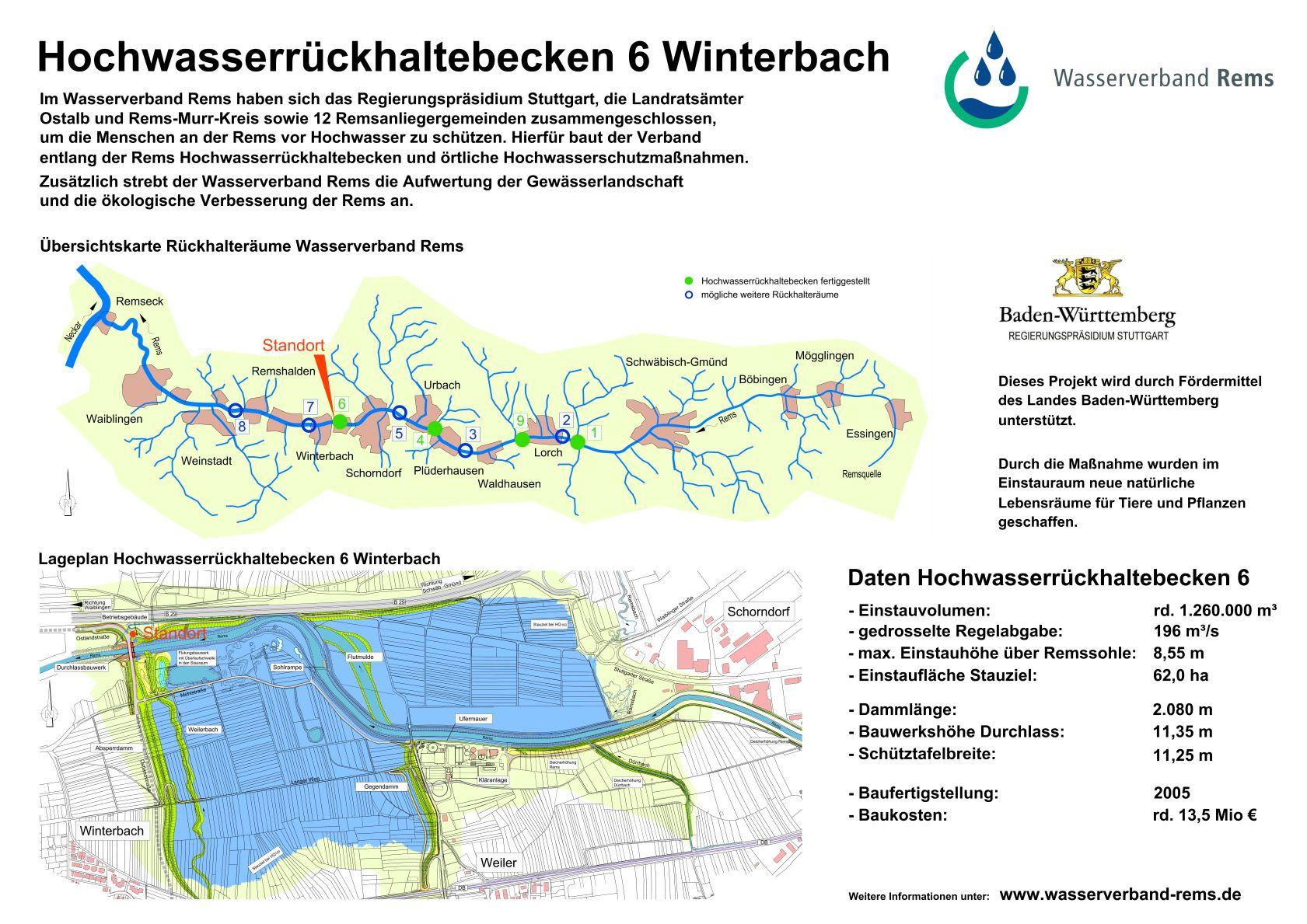 Schorndorf / Winterbach