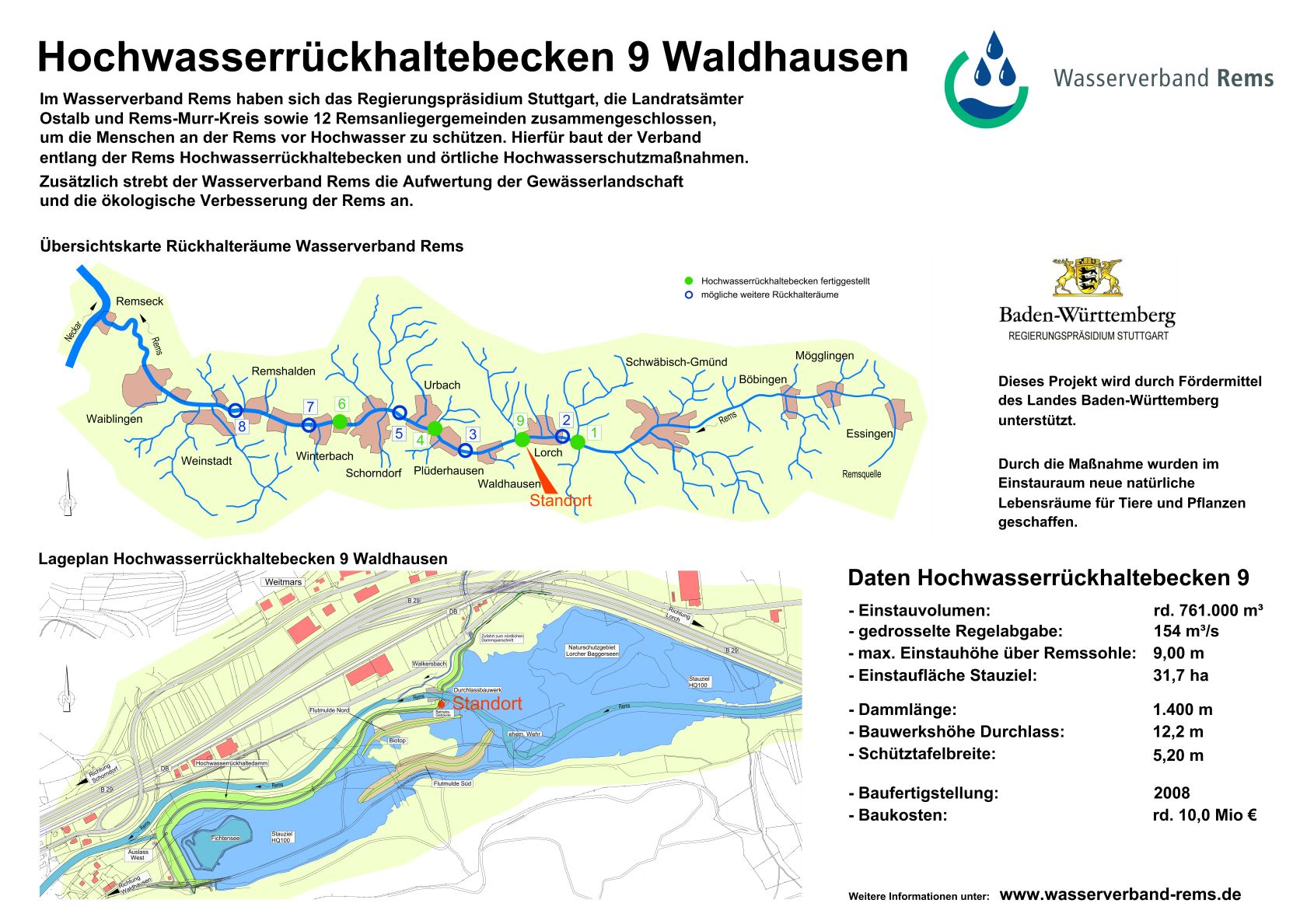 Lorch / Waldhausen